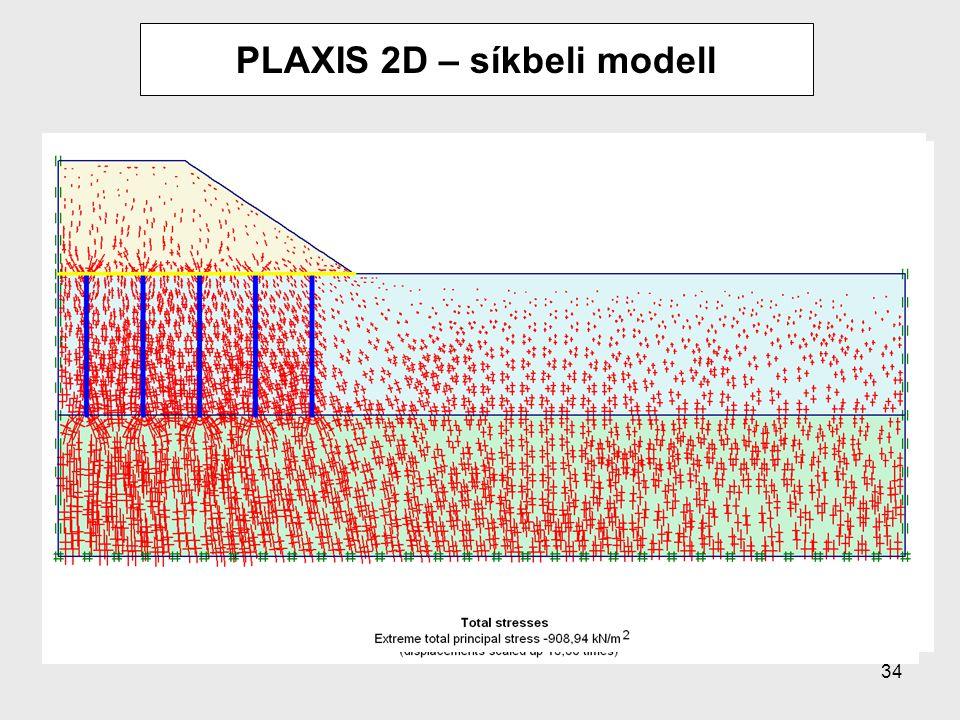 PLAXIS 2D – síkbeli modell
