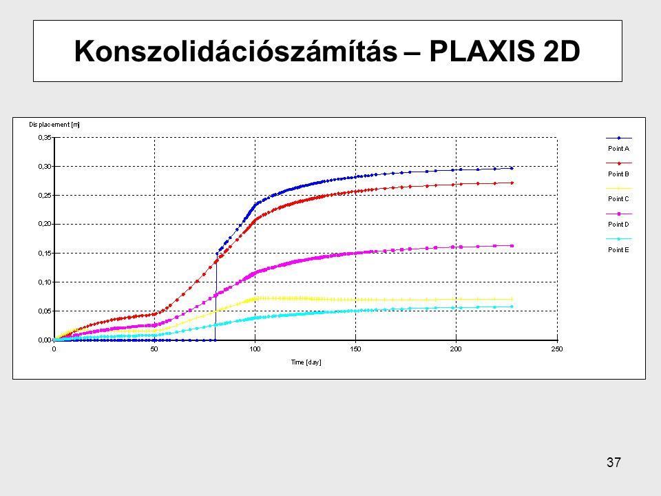 Konszolidációszámítás – PLAXIS 2D