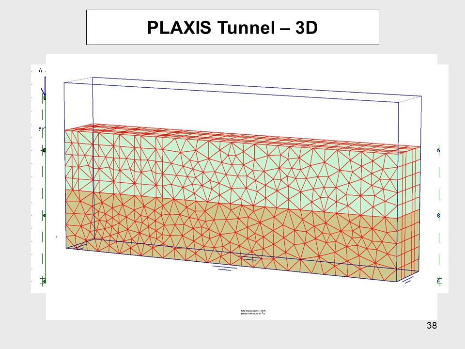 PLAXIS Tunnel – 3D