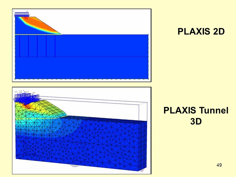 PLAXIS 2D PLAXIS Tunnel 3D