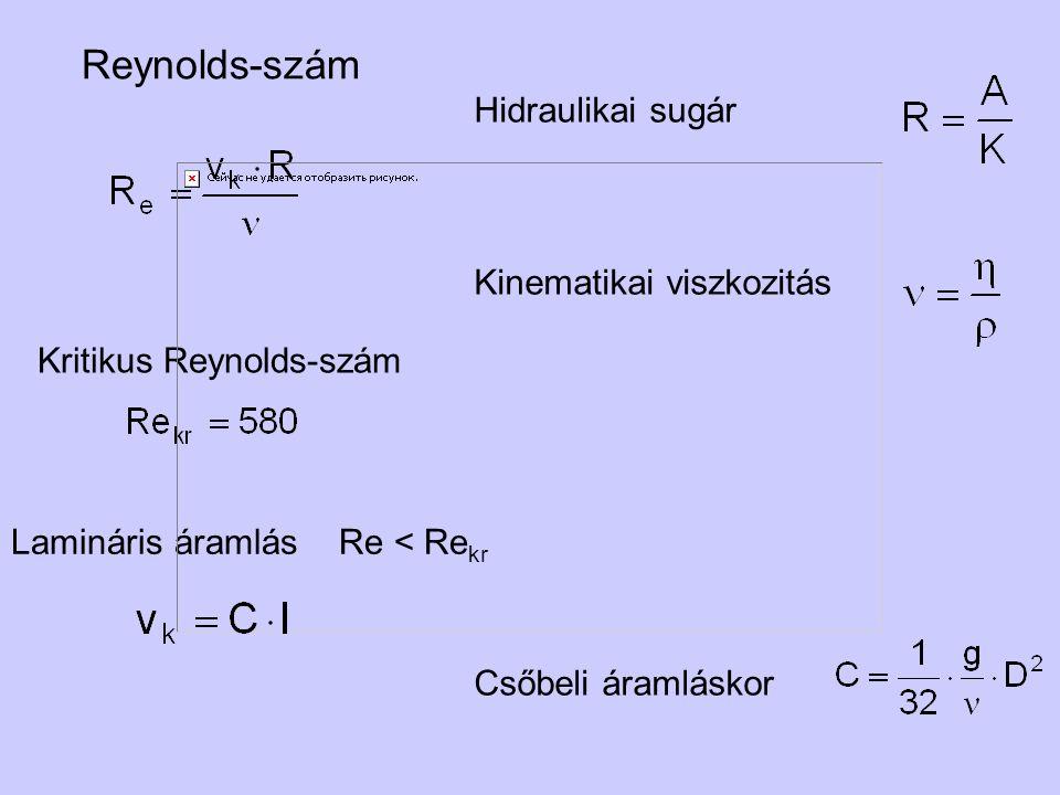 Kritikus Reynolds-szám