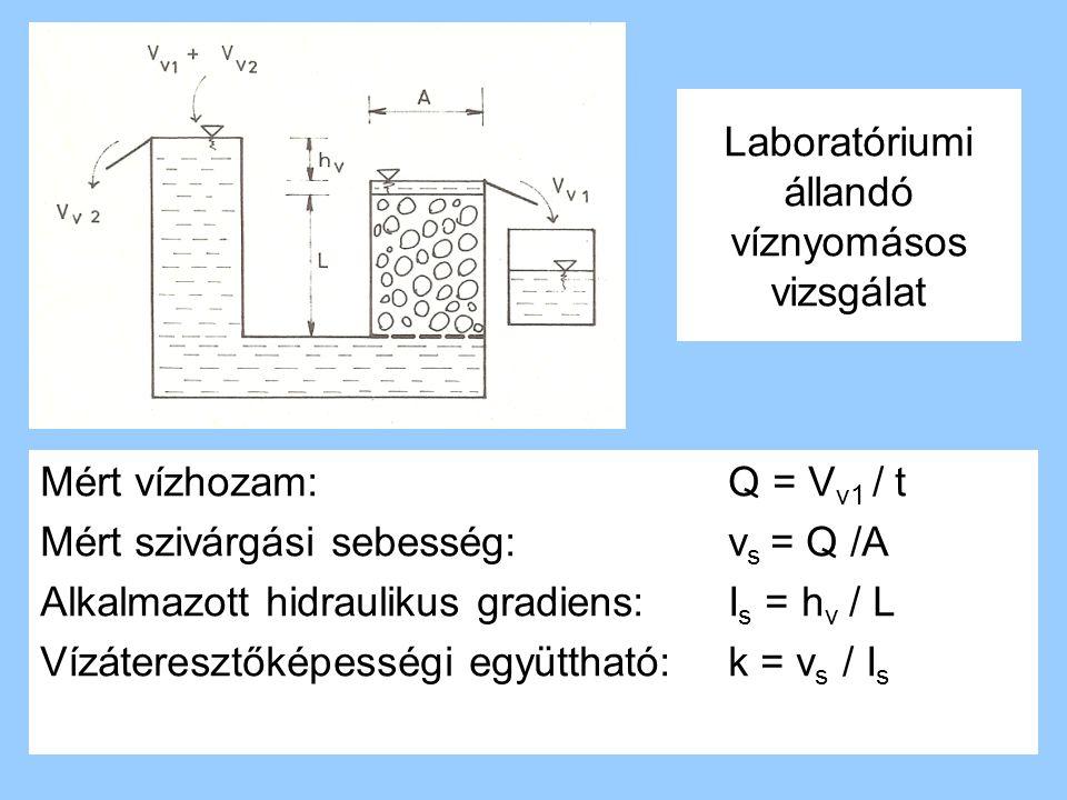 Laboratóriumi állandó víznyomásos vizsgálat
