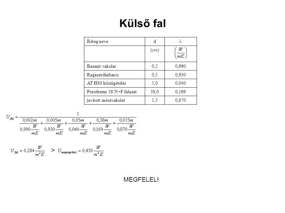 Külső fal > MEGFELEL! Réteg neve d λ (cm) Baumit vakolat 0,2 0,990