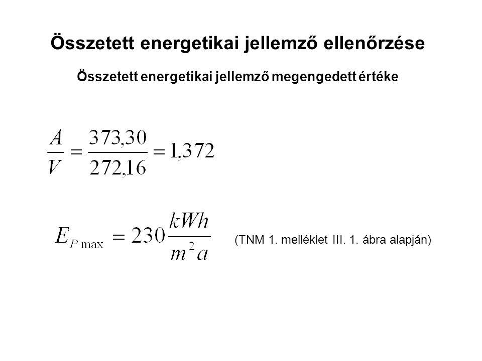 Összetett energetikai jellemző ellenőrzése Összetett energetikai jellemző megengedett értéke