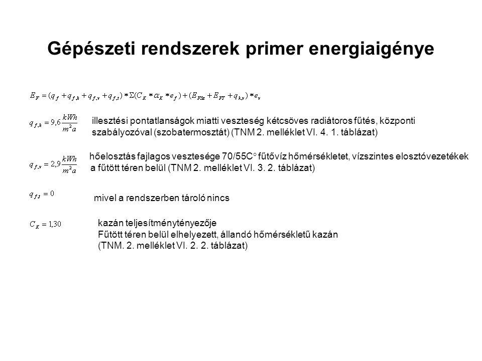 Gépészeti rendszerek primer energiaigénye