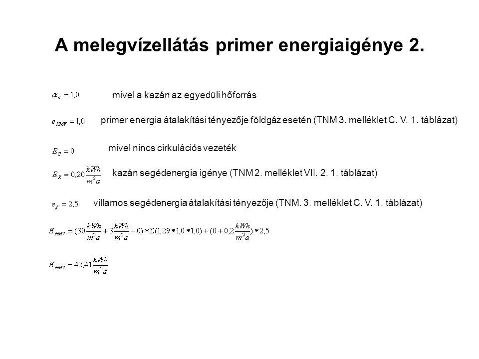 A melegvízellátás primer energiaigénye 2.