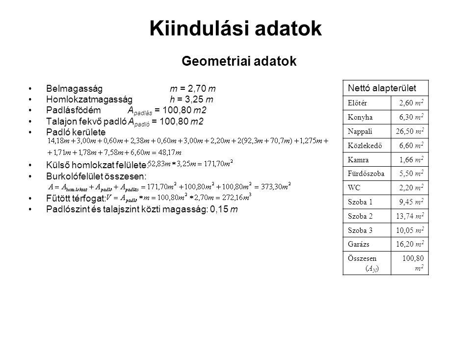 Kiindulási adatok Geometriai adatok