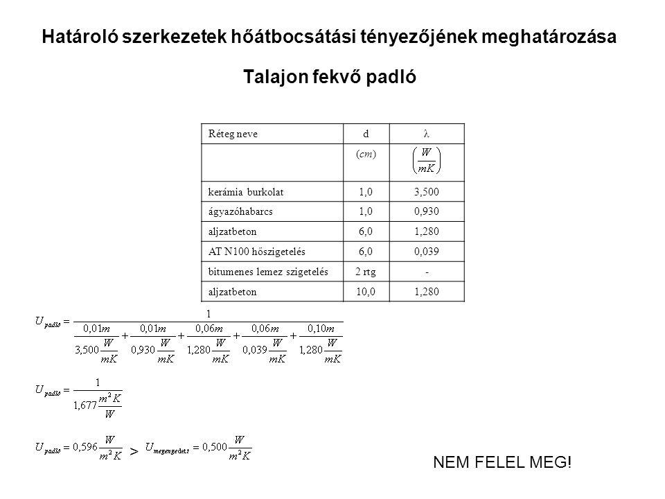 Határoló szerkezetek hőátbocsátási tényezőjének meghatározása Talajon fekvő padló