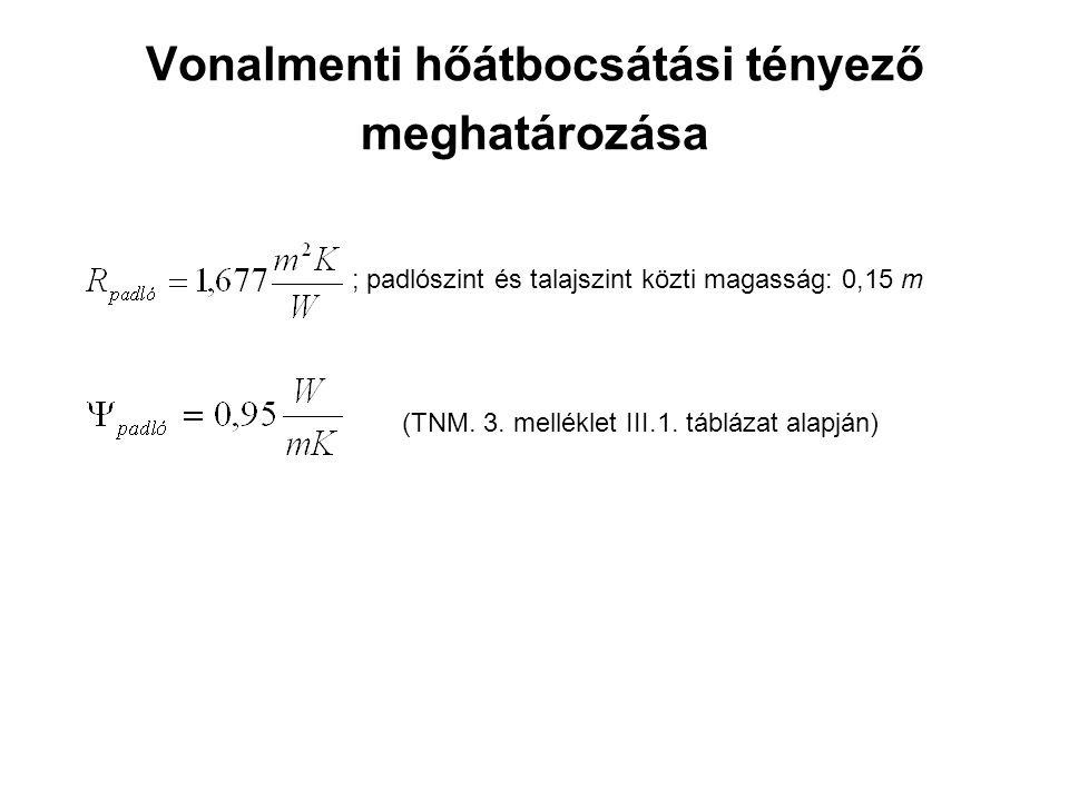 Vonalmenti hőátbocsátási tényező meghatározása