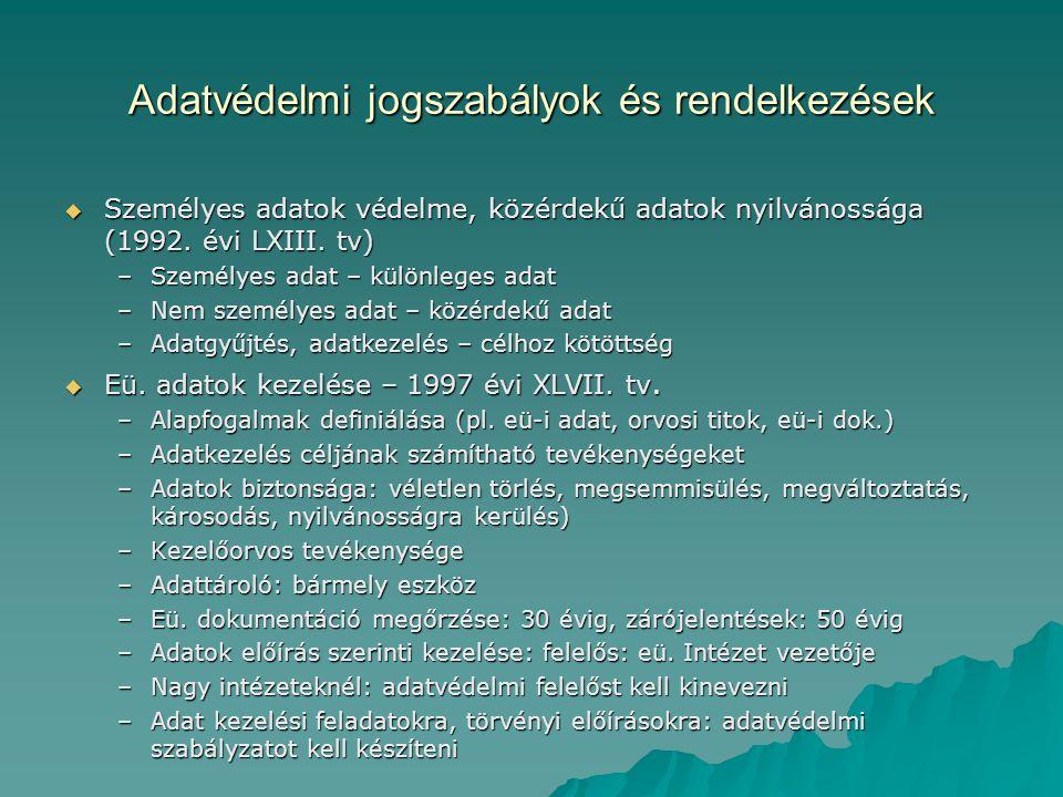Adatvédelmi jogszabályok és rendelkezések