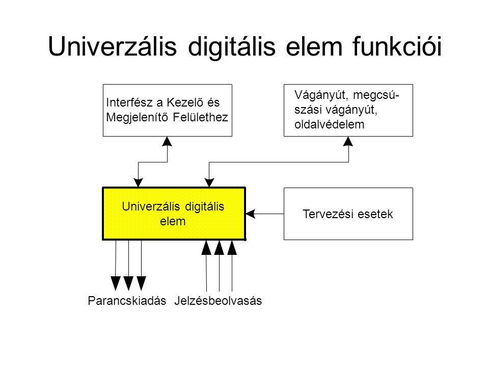 Univerzális digitális elem funkciói