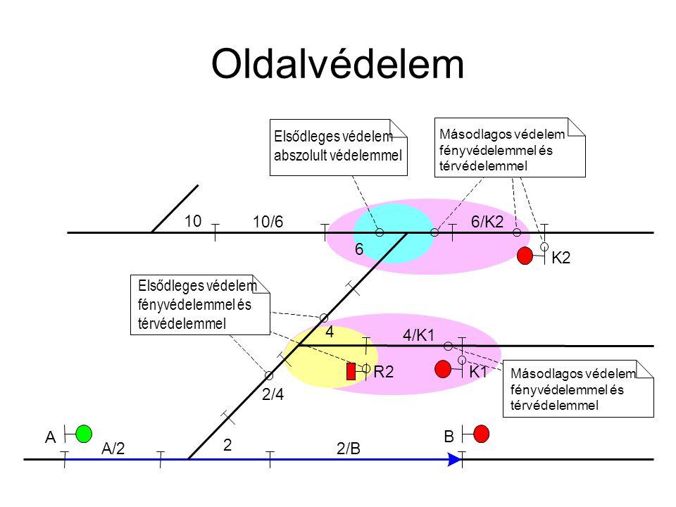 Oldalvédelem A Elsődleges védelem abszolult védelemmel 10 10/6 6/K2 6