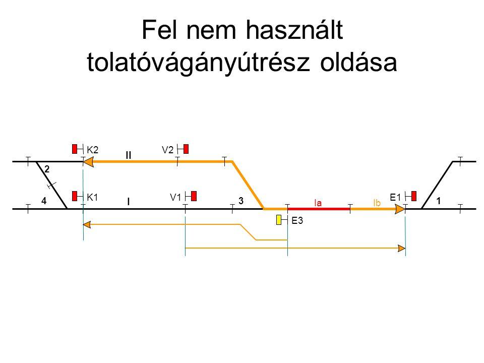 Fel nem használt tolatóvágányútrész oldása
