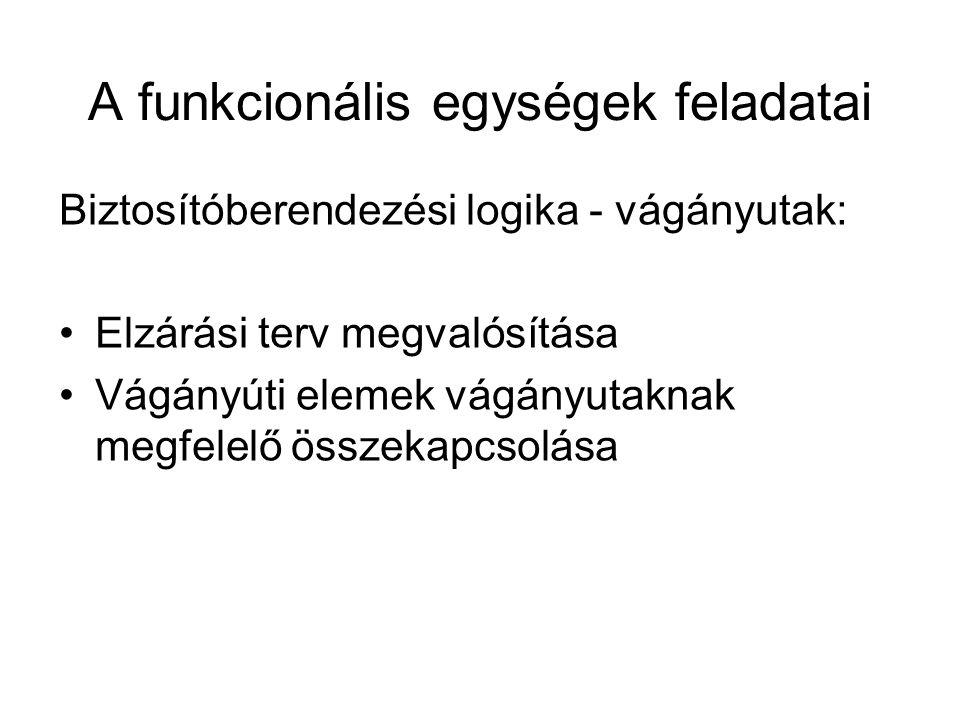 A funkcionális egységek feladatai