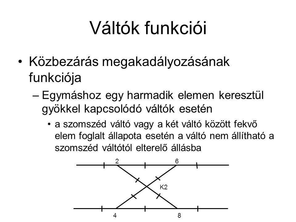 Váltók funkciói Közbezárás megakadályozásának funkciója