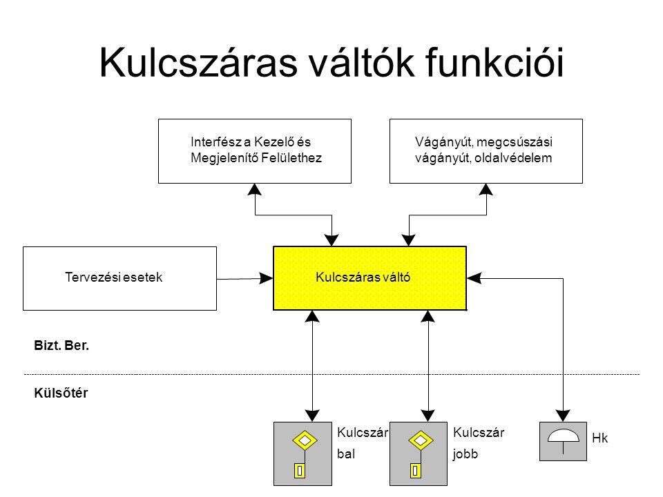 Kulcszáras váltók funkciói