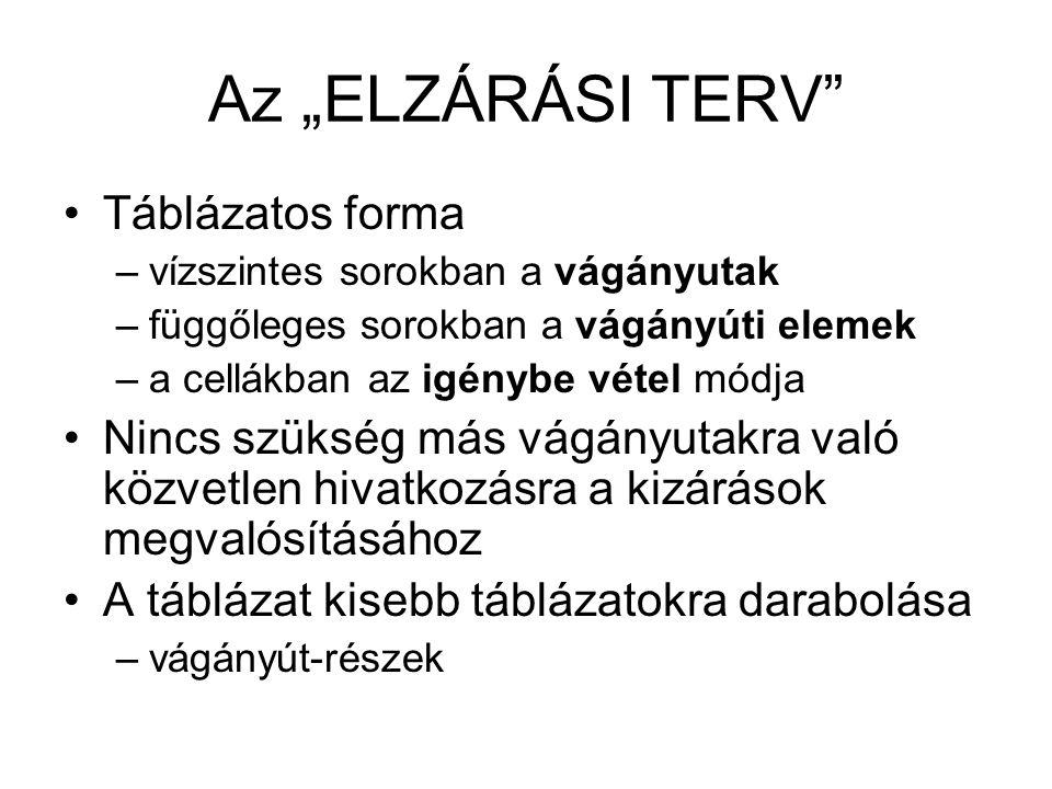 """Az """"ELZÁRÁSI TERV Táblázatos forma"""