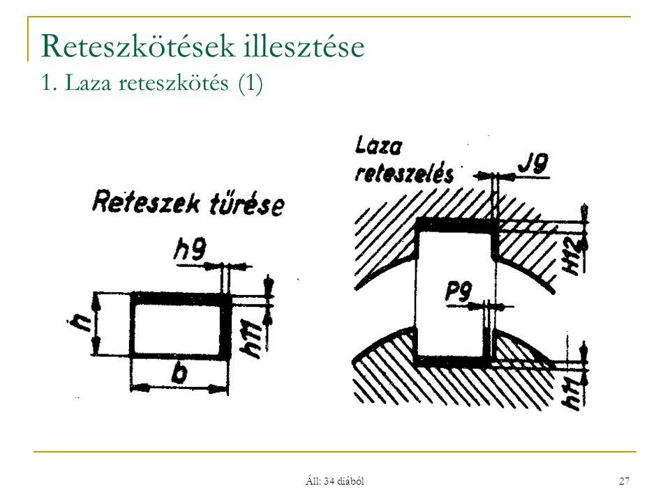 Reteszkötések illesztése 1. Laza reteszkötés (1)