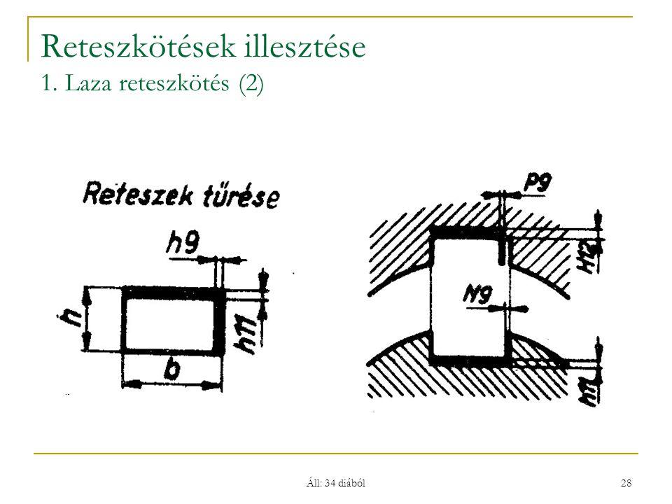 Reteszkötések illesztése 1. Laza reteszkötés (2)