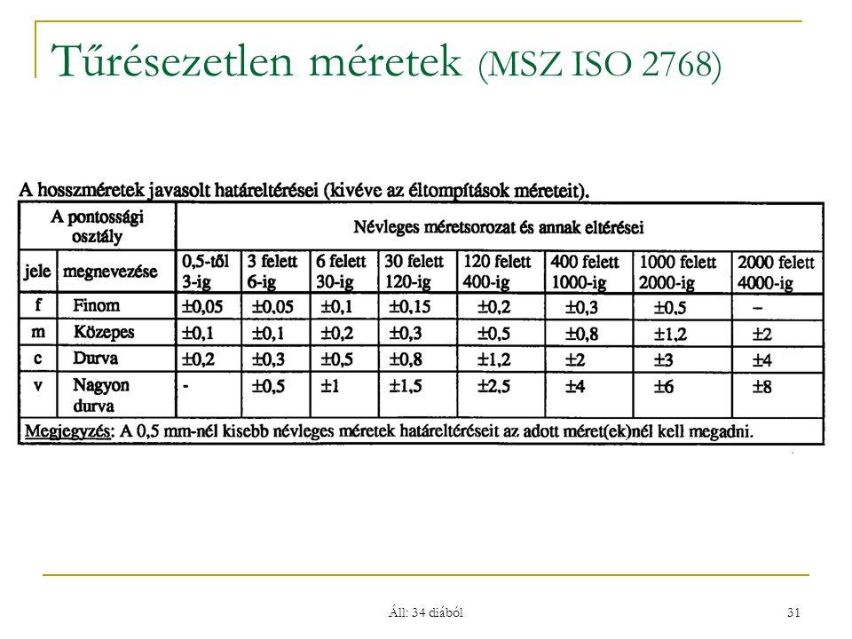 Tűrésezetlen méretek (MSZ ISO 2768)