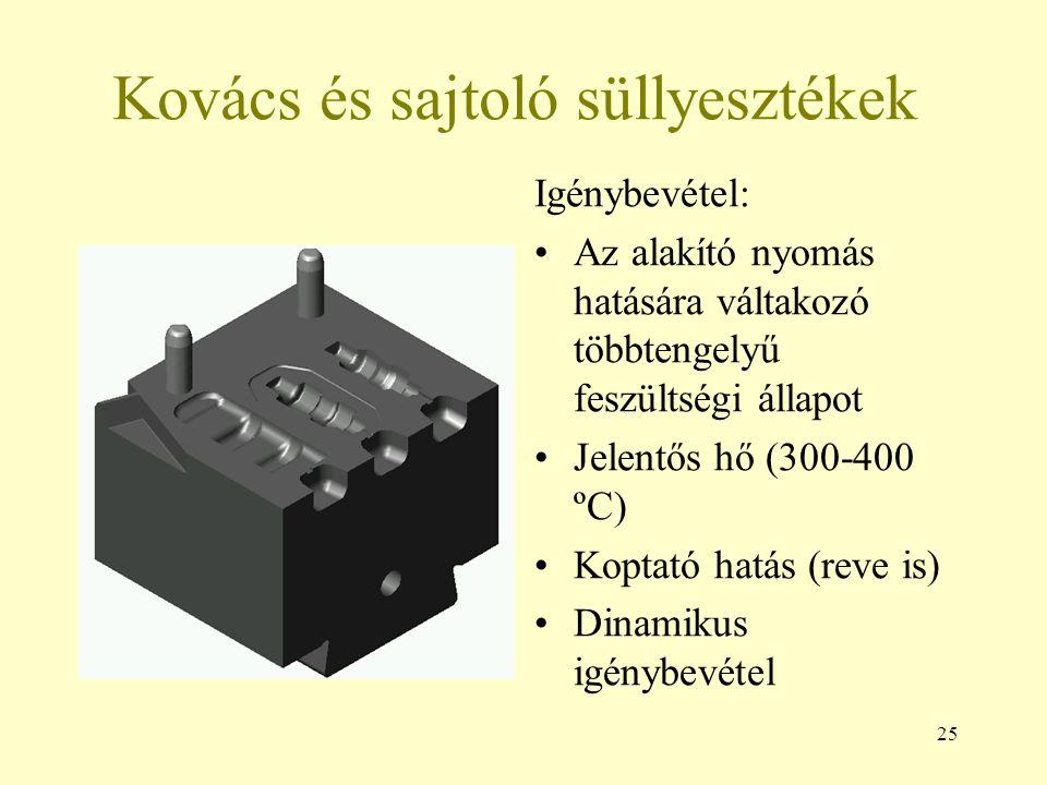 Kovács és sajtoló süllyesztékek