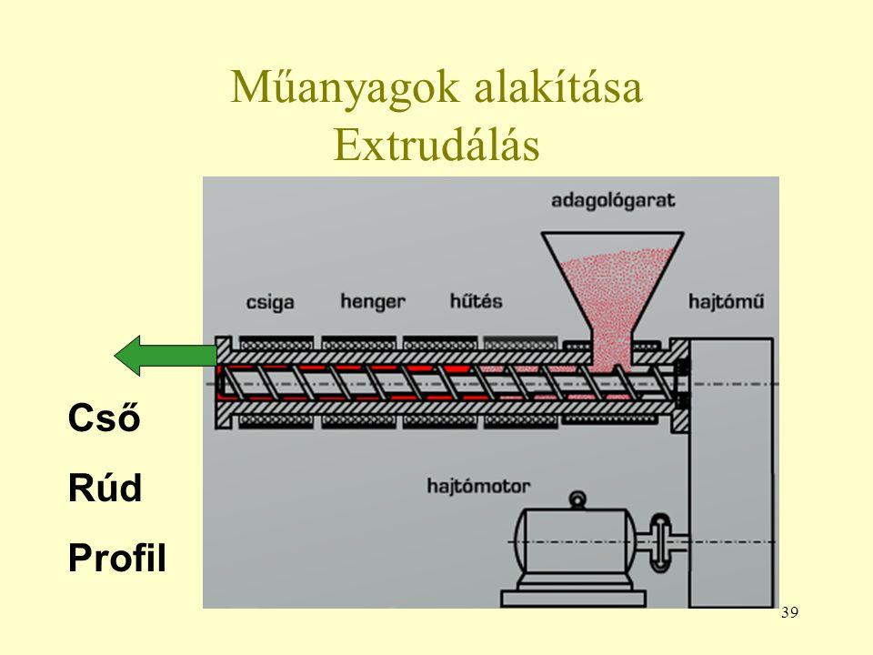 Műanyagok alakítása Extrudálás