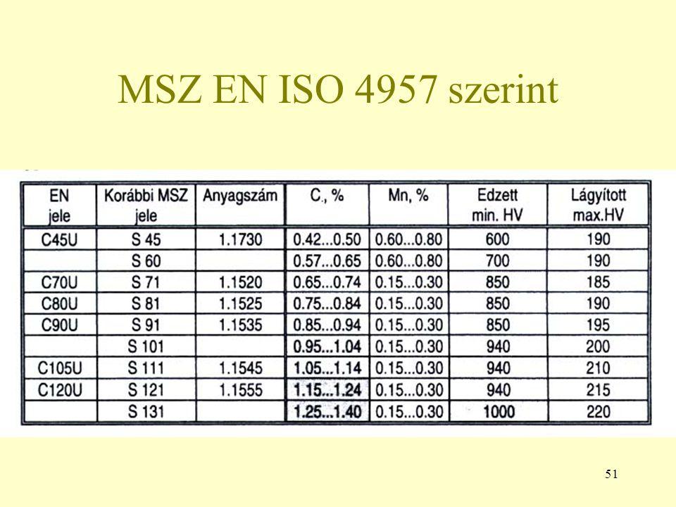MSZ EN ISO 4957 szerint