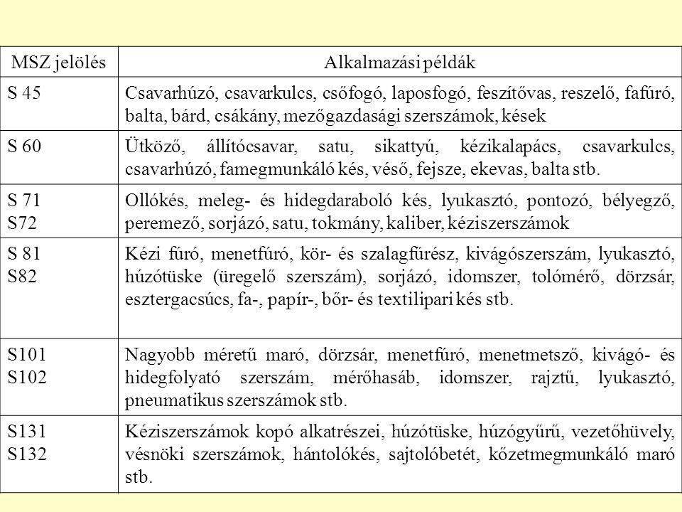 MSZ jelölés Alkalmazási példák. S 45.