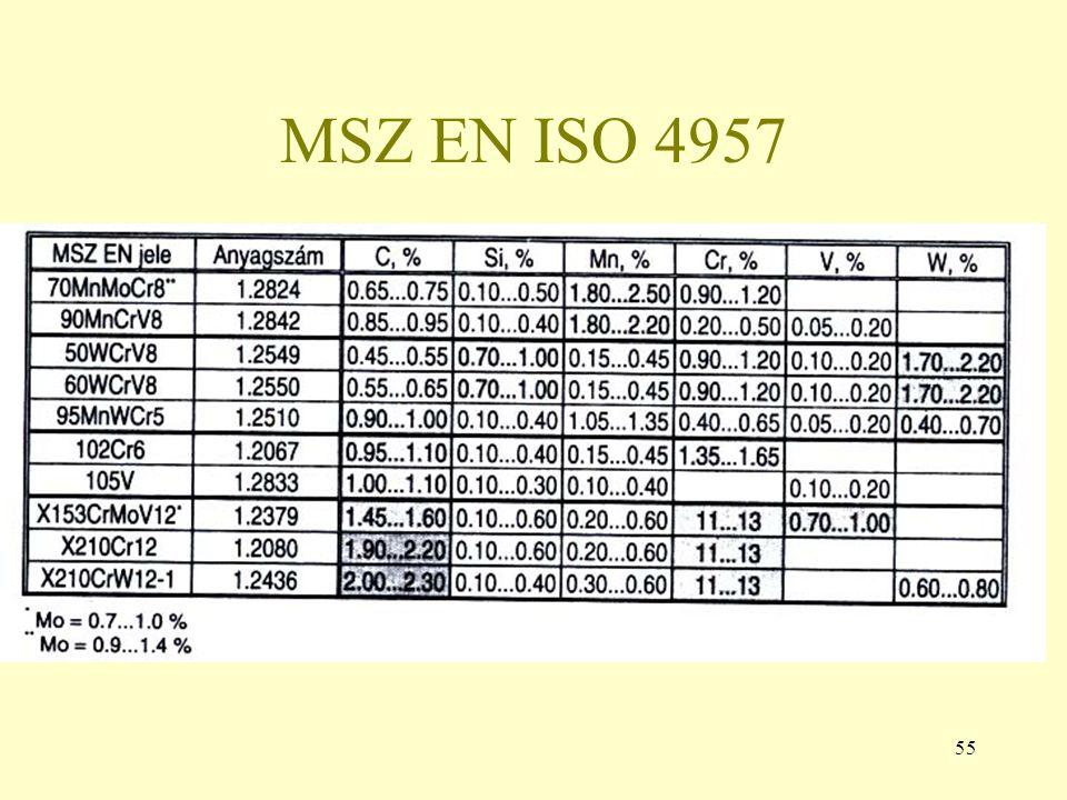MSZ EN ISO 4957
