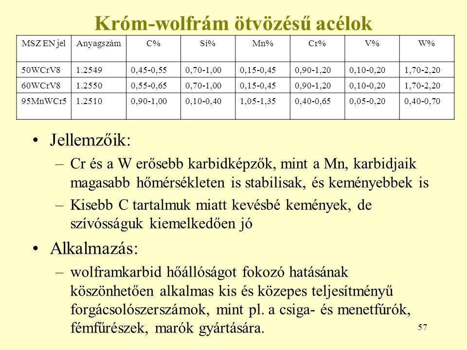 Króm-wolfrám ötvözésű acélok