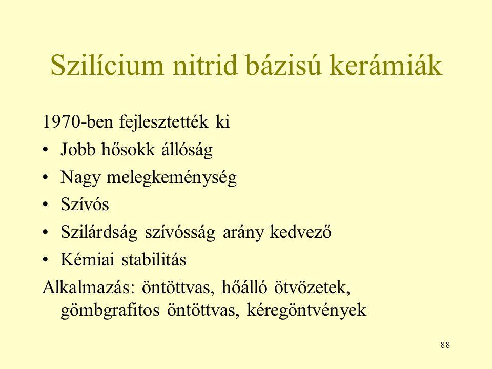 Szilícium nitrid bázisú kerámiák
