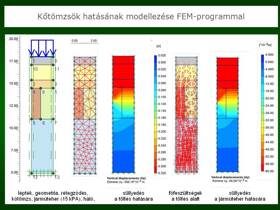 Kőtömzsök hatásának modellezése FEM-programmal