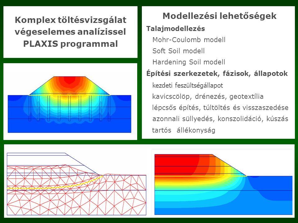 Komplex töltésvizsgálat végeselemes analízissel PLAXIS programmal