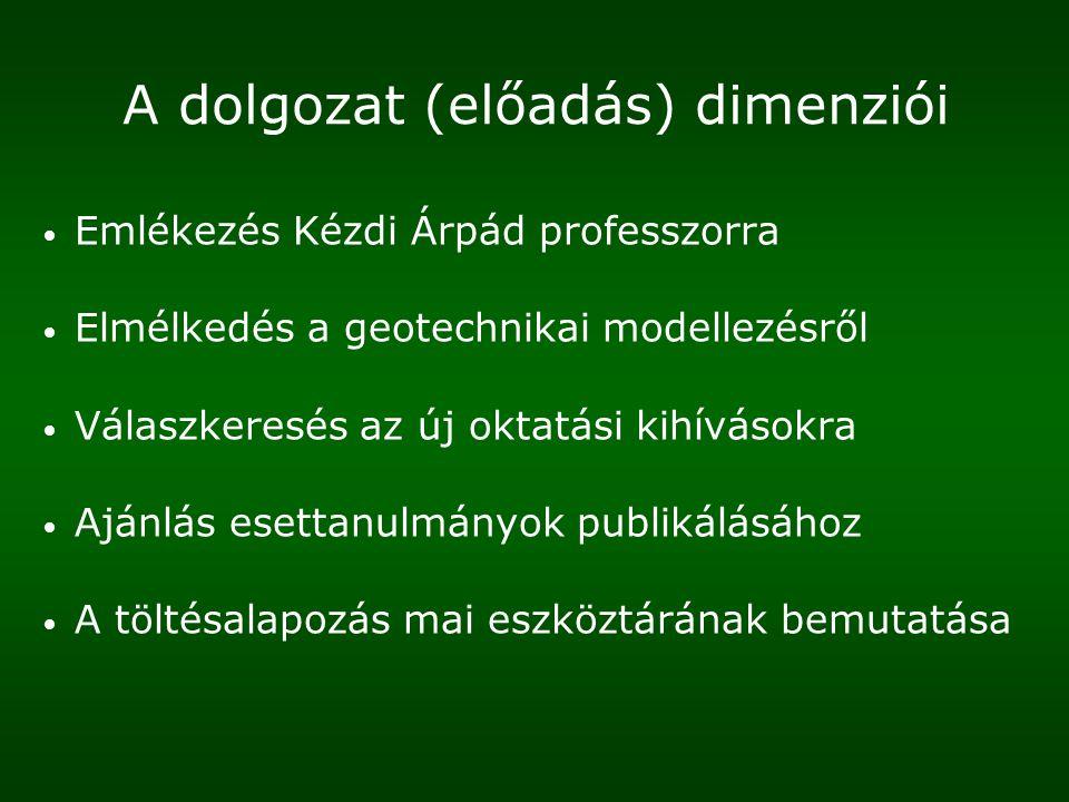 A dolgozat (előadás) dimenziói