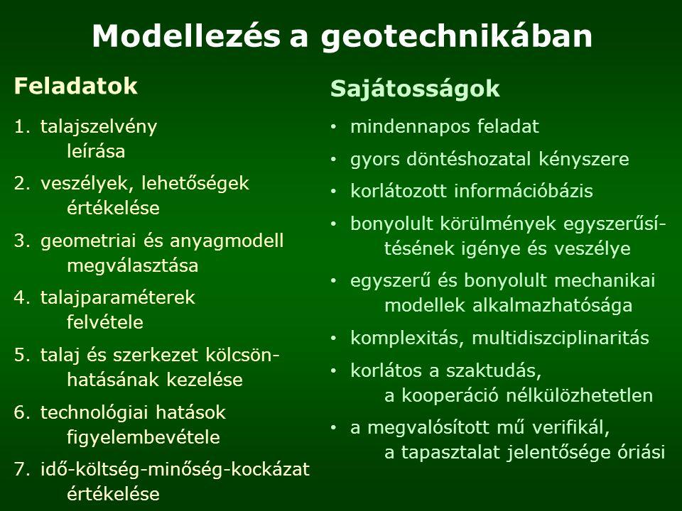 Modellezés a geotechnikában