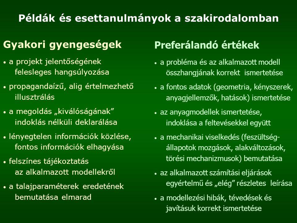 Példák és esettanulmányok a szakirodalomban