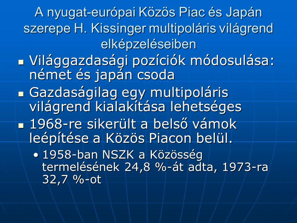 Világgazdasági pozíciók módosulása: német és japán csoda