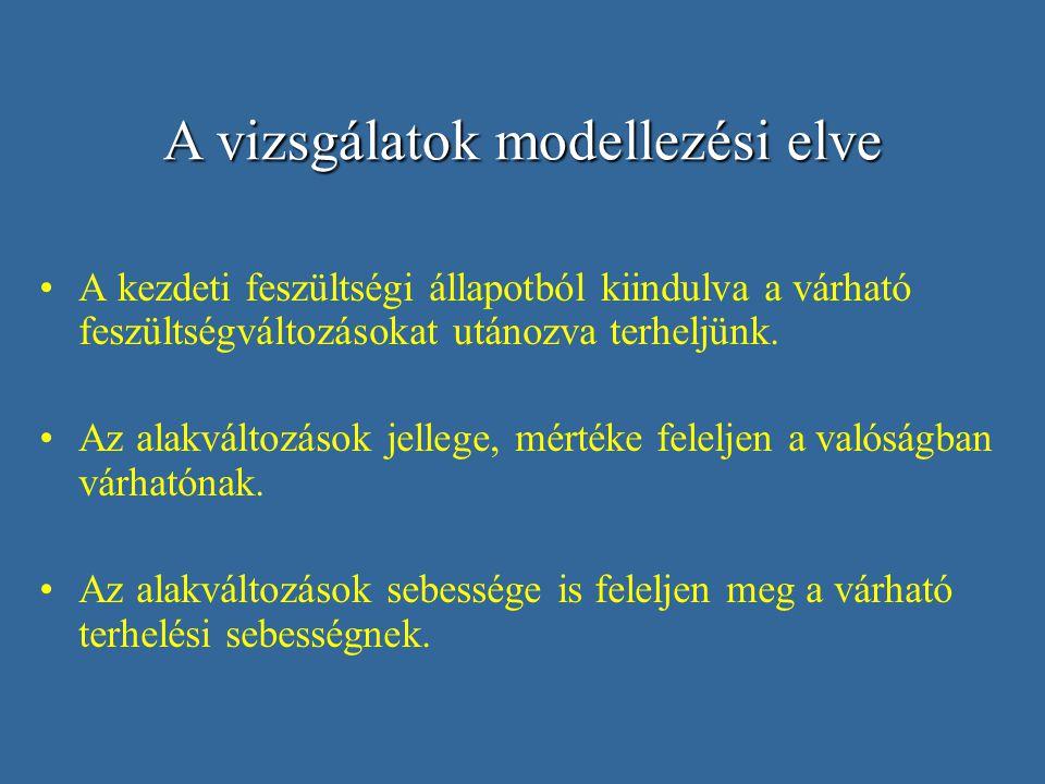 A vizsgálatok modellezési elve