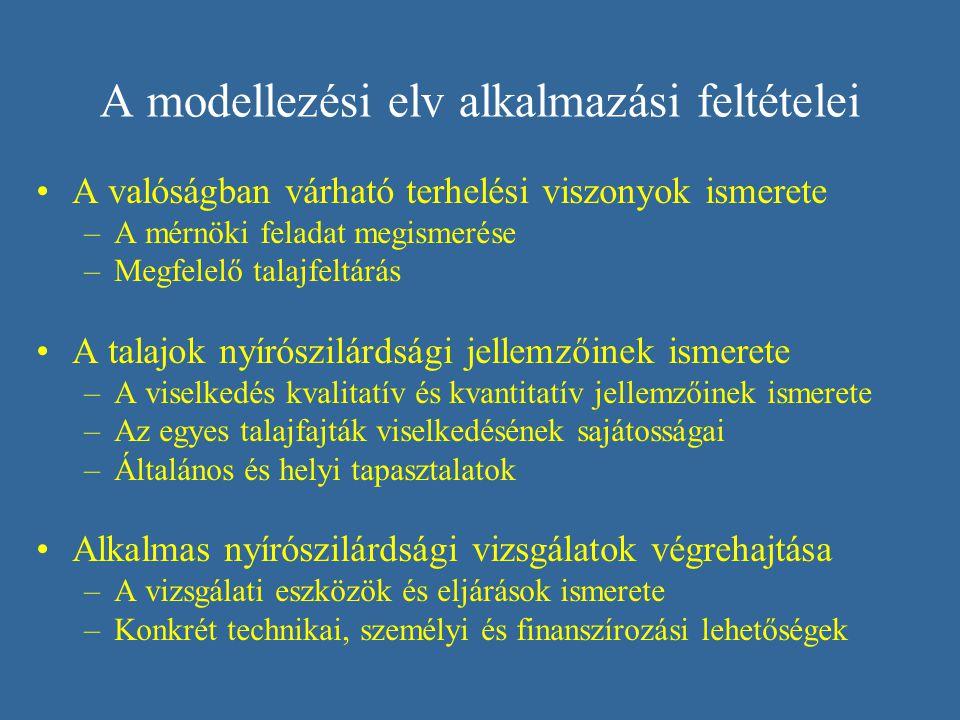 A modellezési elv alkalmazási feltételei