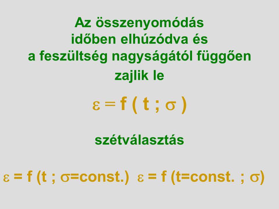 e = f ( t ; s ) e = f (t ; s=const.) e = f (t=const. ; s)