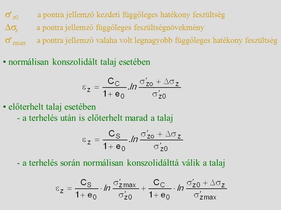 s'z0 a pontra jellemző kezdeti függőleges hatékony feszültség Dsz a pontra jellemző függőleges feszültségnövekmény s'zmax a pontra jellemző valaha volt legnagyobb függőleges hatékony feszültség