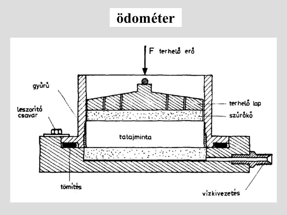 ödométer