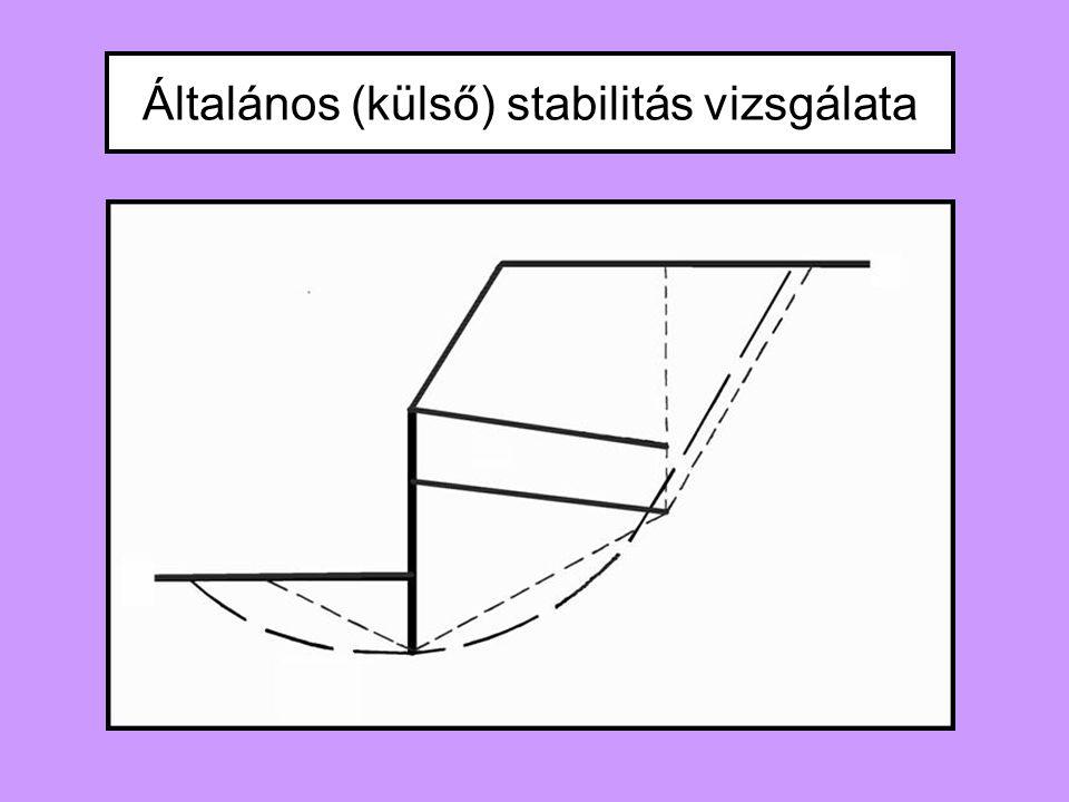 Általános (külső) stabilitás vizsgálata