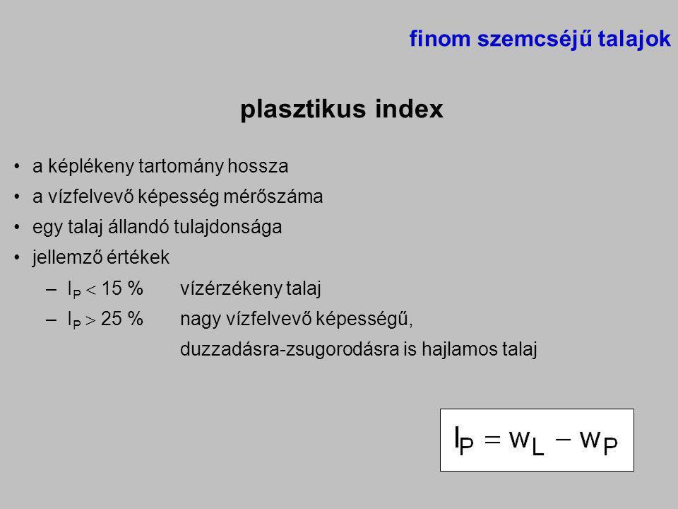 plasztikus index finom szemcséjű talajok a képlékeny tartomány hossza