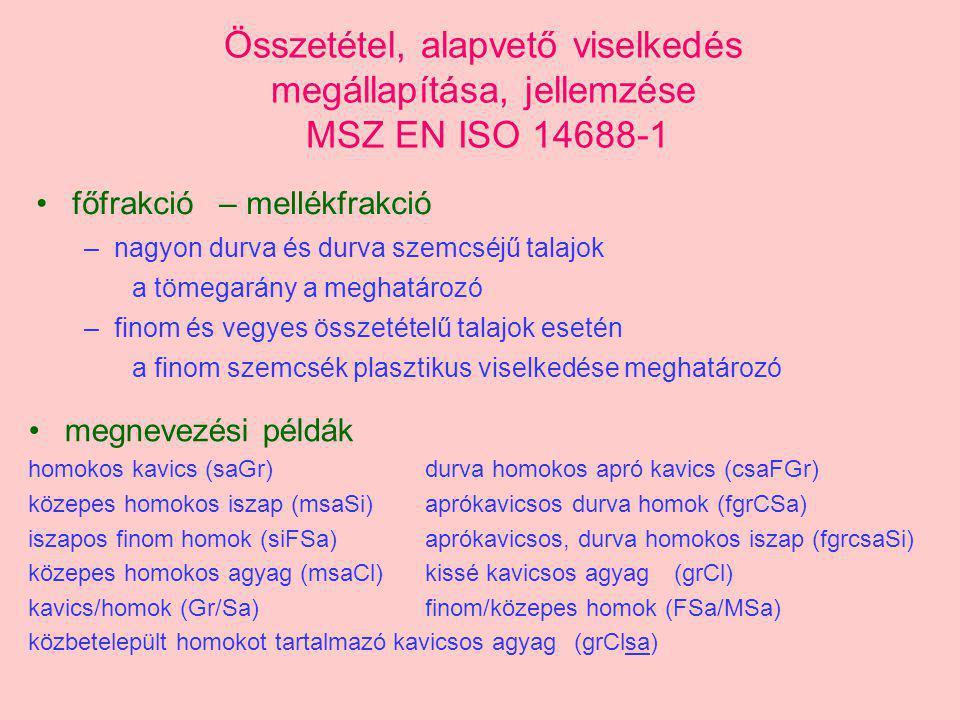 Összetétel, alapvető viselkedés megállapítása, jellemzése MSZ EN ISO 14688-1