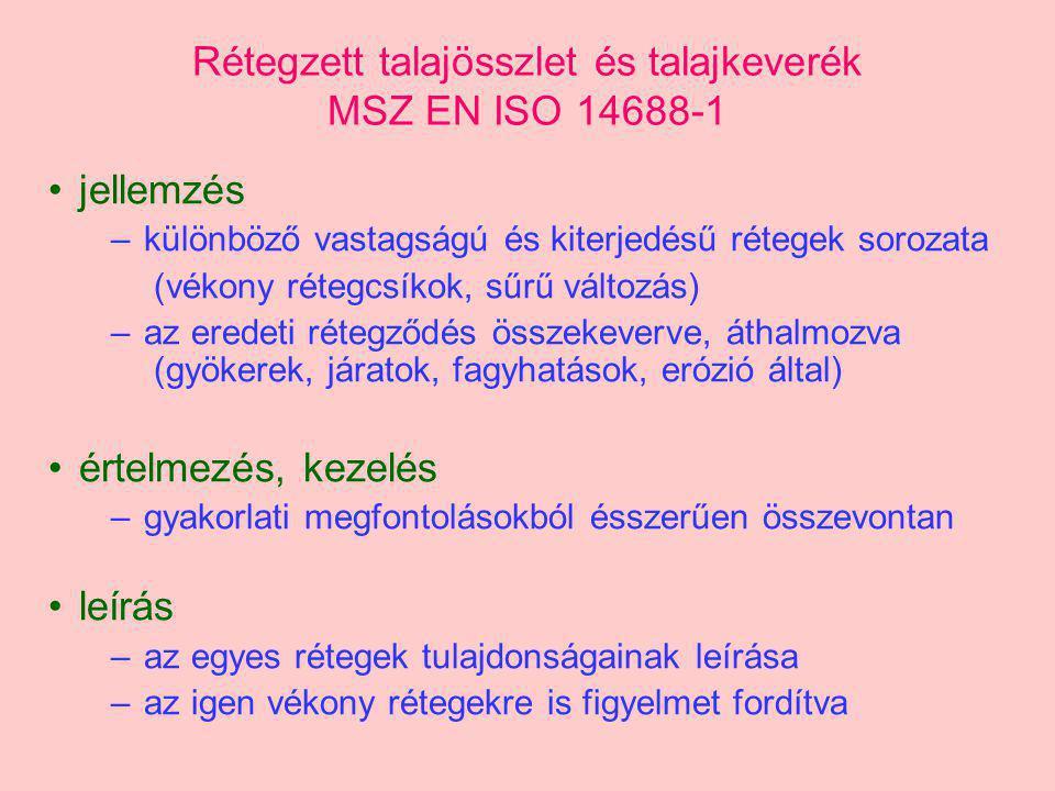 Rétegzett talajösszlet és talajkeverék MSZ EN ISO 14688-1