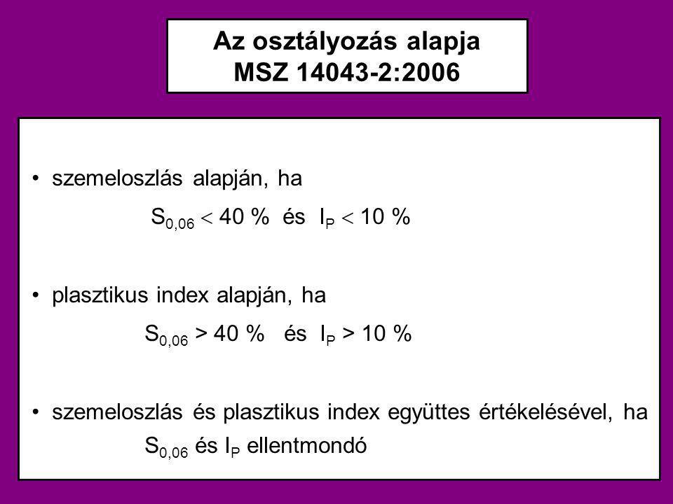 Az osztályozás alapja MSZ 14043-2:2006