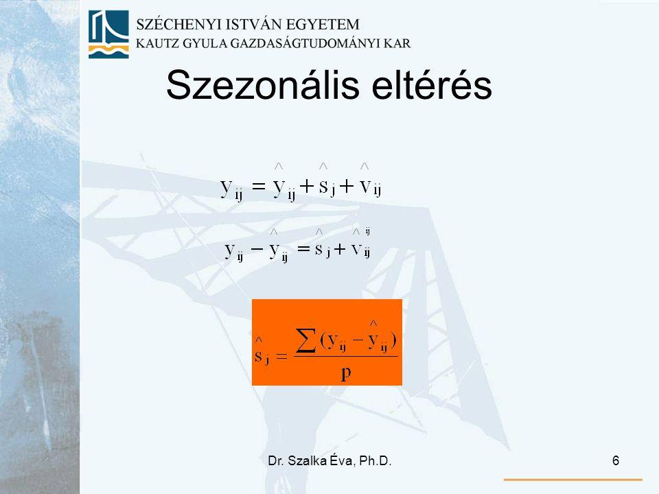 Szezonális eltérés Dr. Szalka Éva, Ph.D.