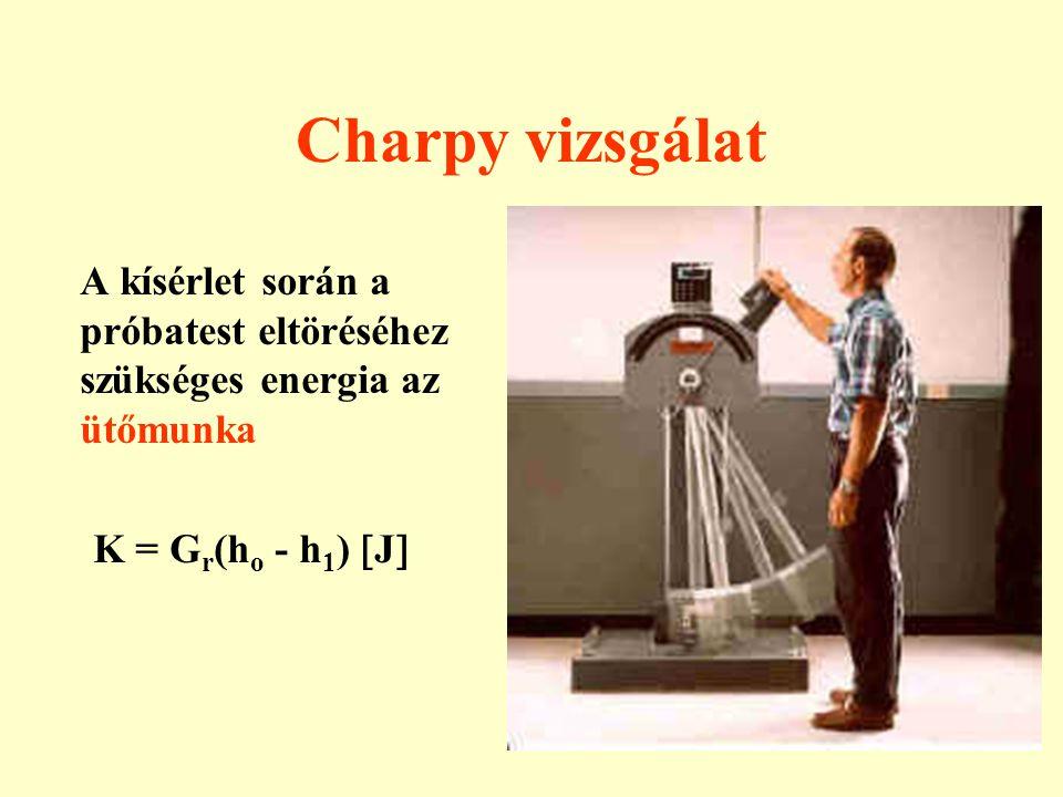 Charpy vizsgálat A kísérlet során a próbatest eltöréséhez szükséges energia az ütőmunka.