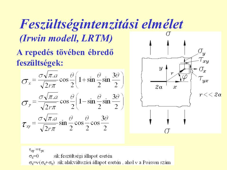 Feszültségintenzitási elmélet (Irwin modell, LRTM)